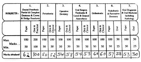 odontologisk institutt pasienter priser